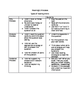 Meaningful Mistakes: Reading Errors Rubric
