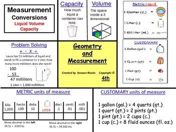 Measure Capacity 4th