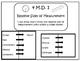 Measurement: 4th Grade Common Core Math
