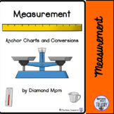 Measurement Anchor Charts and Conversions