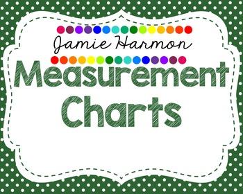 Measurement Charts