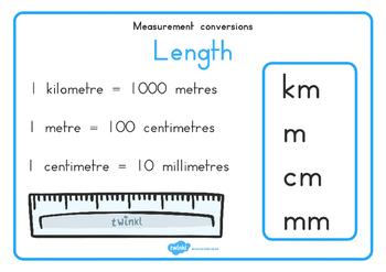 Measurement Conversion Display Posters (Australia)