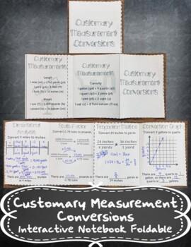 Measurement Conversions INB TEKS 6.4H