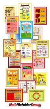 Measurement = Math Poster/Anchor Chart BUNDLE