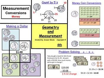 Measurement Money 4th