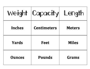 Measurement Sort
