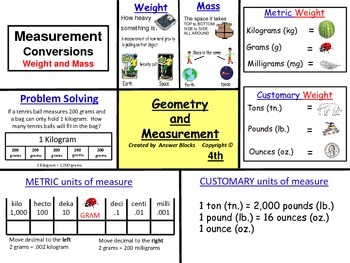 Measurement Weight 4th
