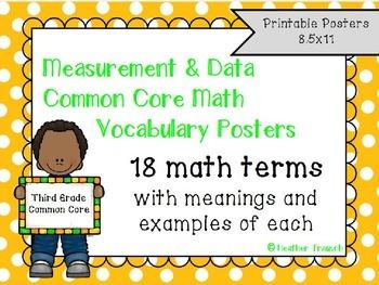 Measurement and Data Common Core Math Vocabulary Posters- Grade 3