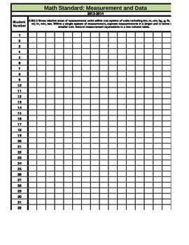 Measurement and Data Gradebook (Common Core)