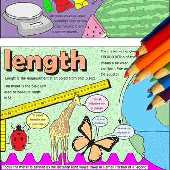 Measurement and SI: Mass, Volume, Length, and Temperature