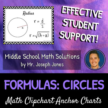 Measurement of Circles FORMULAS: DIY Math Anchor Chart CLIPCHART
