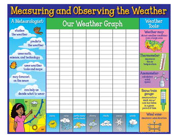 """Measuring And Observing The Weather- 8½"""" x 11"""""""