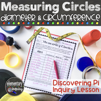 Measuring Circles: Circumference, Diameter, Pi Inquiry Act