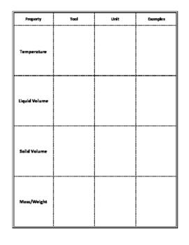 Measuring Matter Foldable Chart