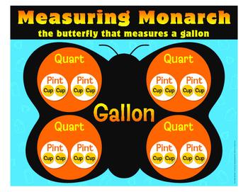 """Measuring Monarch- 18"""" x 23"""""""