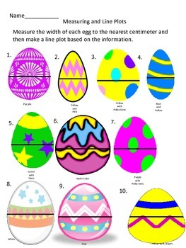 Easter Egg Measuring and Line Plots