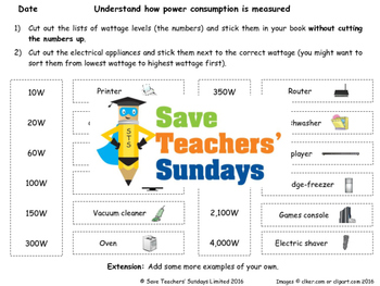Measuring electricity / power consumption Lesson plan and