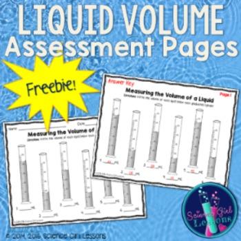 Graduated Cylinders - Measuring the Volume of a Liquid {FREEBIE}