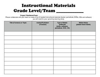Media Center Materials Wishlist for Teachers