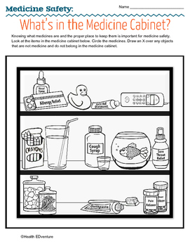 Medicine Safety: What's in the Medicine Cabinet?