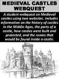 Medieval Castles Webquest