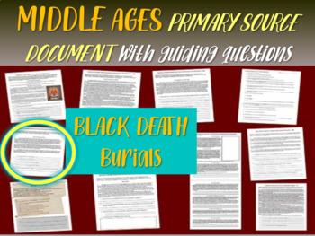 Medieval Europe Primary Source: 1348 Black Death excerpt o