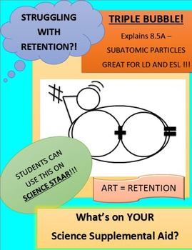 FREE Retention TOOL!! Subatomic Particles > VIDEO