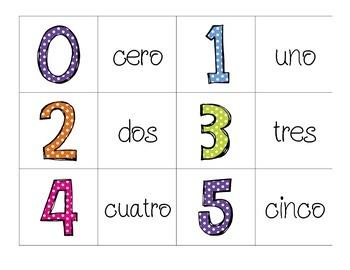 Spanish memory game - Numeros (numbers)
