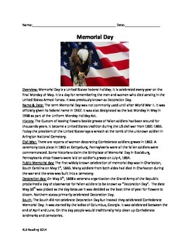 Memorial Day - Review Article History Facts Questions Time