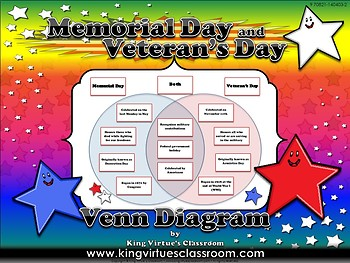 Memorial Day and Veteran's Day Venn Diagram Compare and Co