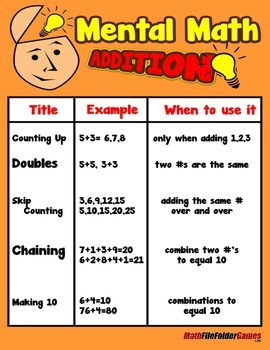 Mental Math Addition {Poster/Anchor Chart with Cards for S