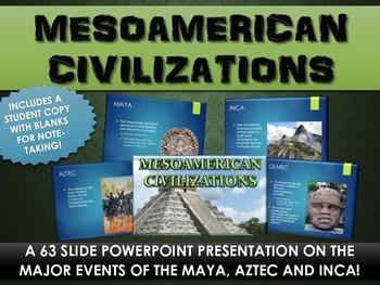 Mesoamerica Civilizations PowerPoint - Maya, Aztec, Inca (