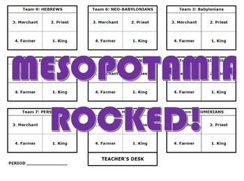 Mesopotamia: Classroom Management Ideas & Money for Cooper