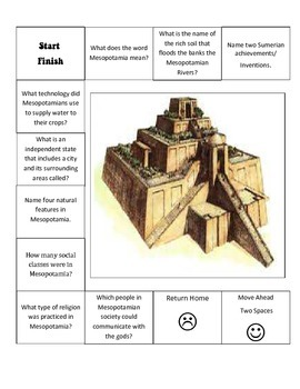Mesopotamia Game