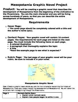Mesopotamia Graphic Novel Project