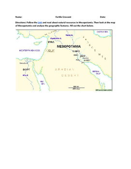 Mesopotamia Map: Analyzing Geographic Features/Natural Resources