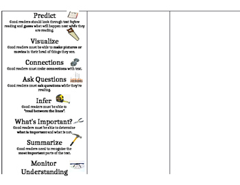 Metacognition Bookmark
