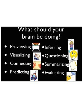 Metacognition Introduction for Interactive Reading Notebook