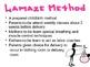 Methods of Childbirth Powerpoint for FCS Child Development