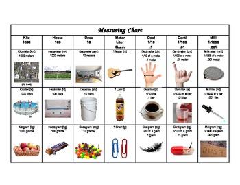 Metric Chart - Pictorial