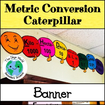Metric Conversion Caterpillar for Wall