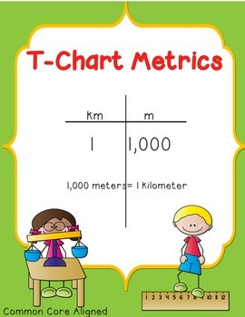 Metric Conversion Using a T-Chart