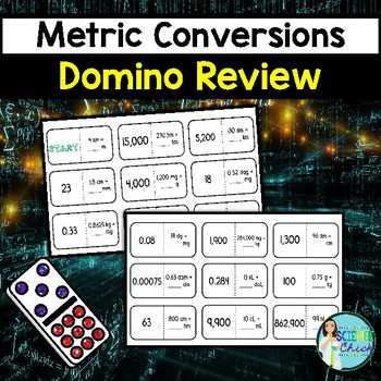 Metric Conversions Domino Review