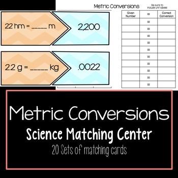Metric Conversions Center