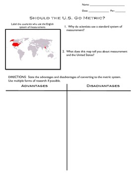 Metric Measurement: Should the US go Metric?