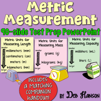 Metric Measurements PowerPoint: Length, Weight, and Capacity