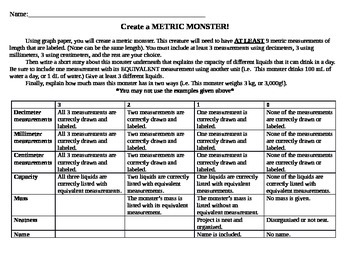 Metric Monster Performance Assessment