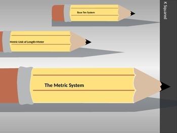 Metric System (Length)