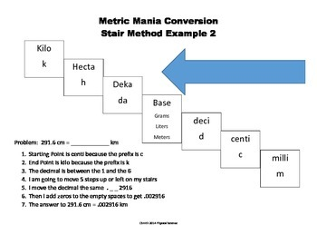 Metric System Simple Stair Ladder Method Convert to Bigger Units