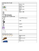 Metric Units & Customary Units Easy to Read Posters